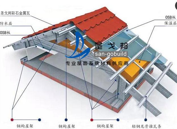 装配式屋面结构图